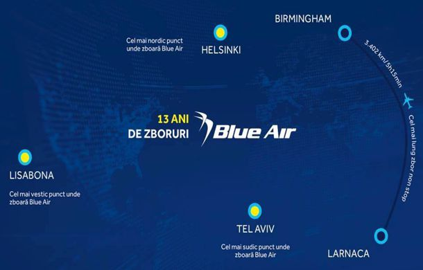 Blue Air 13 Ani 02